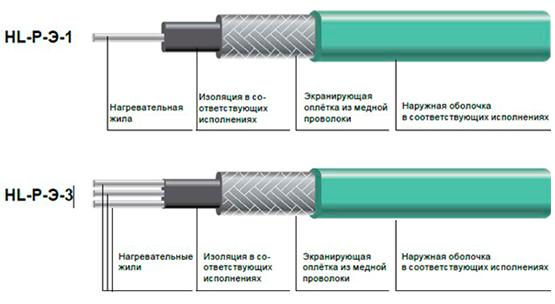 Система Long Pipe